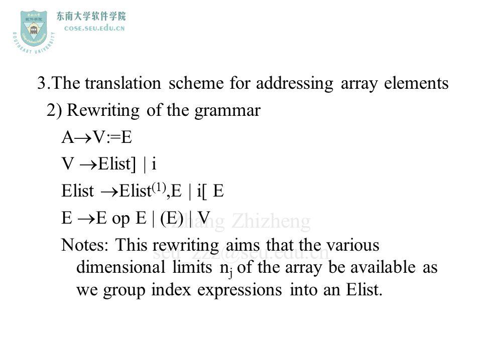 Zhang Zhizheng seu_zzz@seu.edu.cn 3.The translation scheme for addressing array elements 2) Rewriting of the grammar A  V:=E V  Elist] | i Elist  E