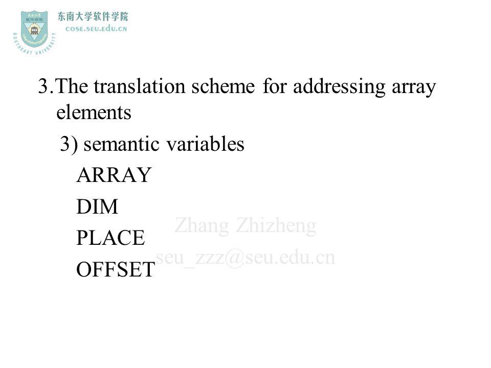 Zhang Zhizheng seu_zzz@seu.edu.cn 3.The translation scheme for addressing array elements 3) semantic variables ARRAY DIM PLACE OFFSET