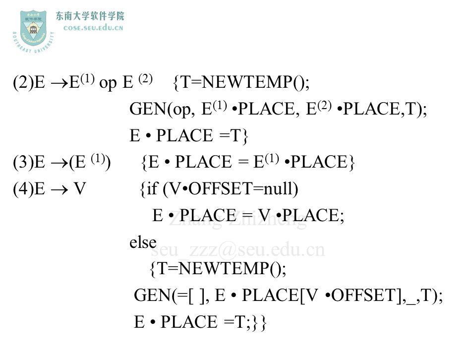 Zhang Zhizheng seu_zzz@seu.edu.cn (2)E  E (1) op E (2) {T=NEWTEMP(); GEN(op, E (1) PLACE, E (2) PLACE,T); E PLACE =T} (3)E  (E (1) ) {E PLACE = E (1