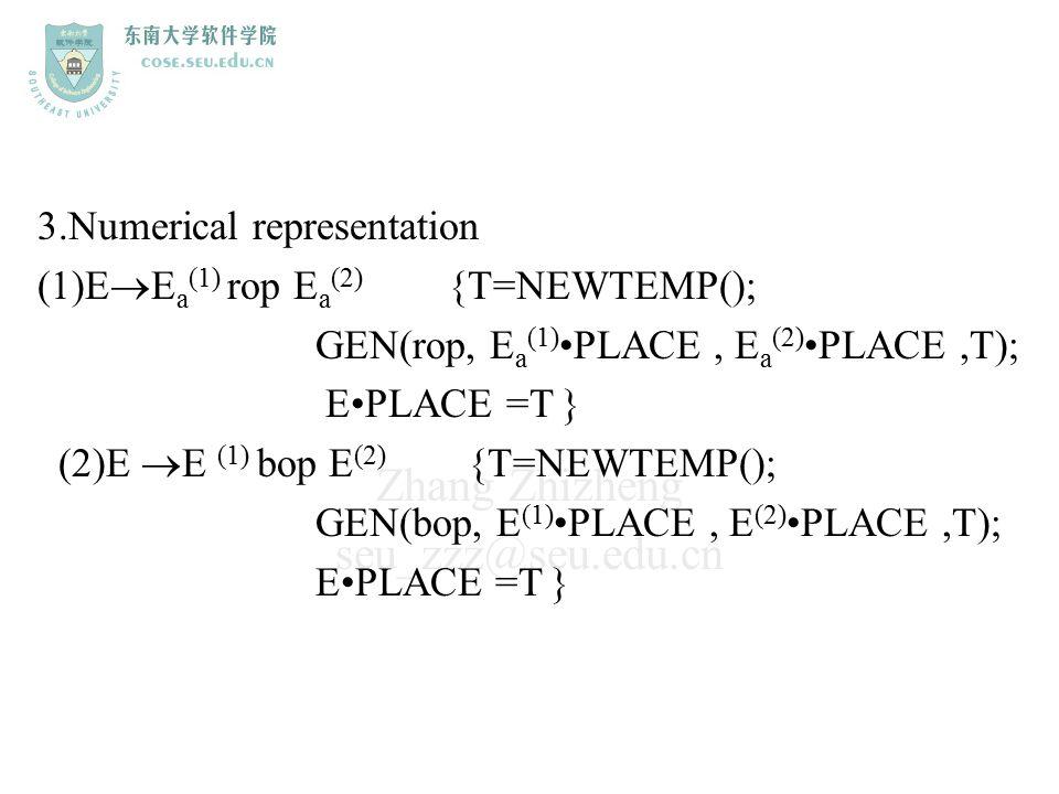 Zhang Zhizheng seu_zzz@seu.edu.cn 3.Numerical representation (1)E  E a (1) rop E a (2) {T=NEWTEMP(); GEN(rop, E a (1)PLACE, E a (2)PLACE,T); EPLACE =