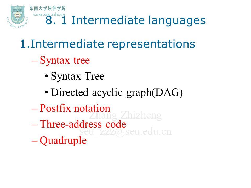 Zhang Zhizheng seu_zzz@seu.edu.cn 8. 1 Intermediate languages 1.Intermediate representations –Syntax tree Syntax Tree Directed acyclic graph(DAG) –Pos