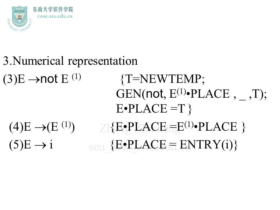 Zhang Zhizheng seu_zzz@seu.edu.cn 3.Numerical representation (3)E  not E (1) {T=NEWTEMP; GEN( not, E (1)PLACE, _,T); EPLACE =T } (4)E  (E (1) ) {EPL