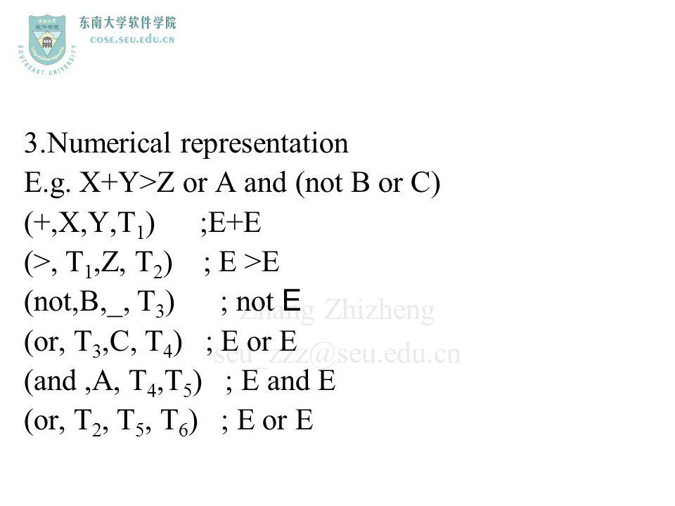 Zhang Zhizheng seu_zzz@seu.edu.cn 3.Numerical representation E.g. X+Y>Z or A and (not B or C) (+,X,Y,T 1 ) ;E+E (>, T 1,Z, T 2 ) ; E >E (not,B,_, T 3