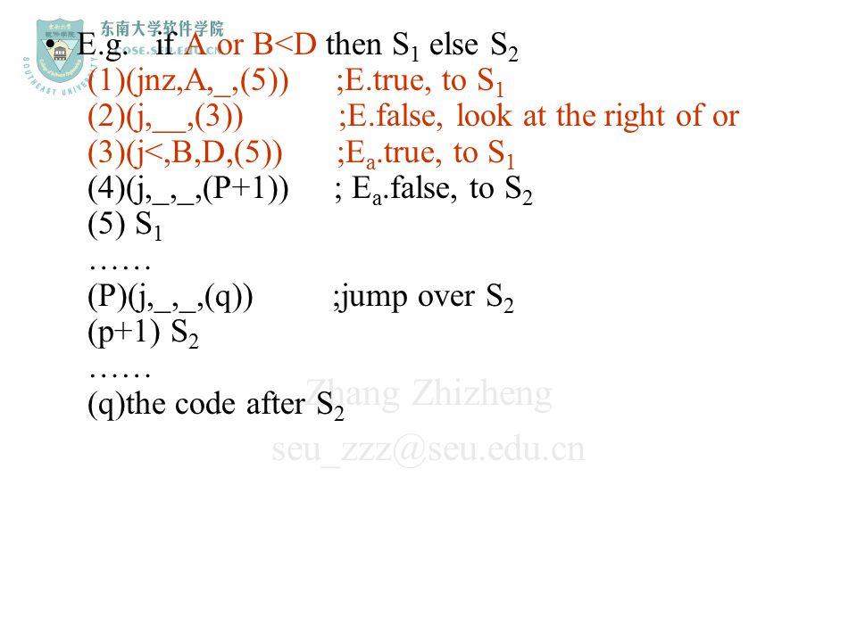 Zhang Zhizheng seu_zzz@seu.edu.cn E.g. if A or B<D then S 1 else S 2 (1)(jnz,A,_,(5)) ;E.true, to S 1 (2)(j,__,(3)) ;E.false, look at the right of or