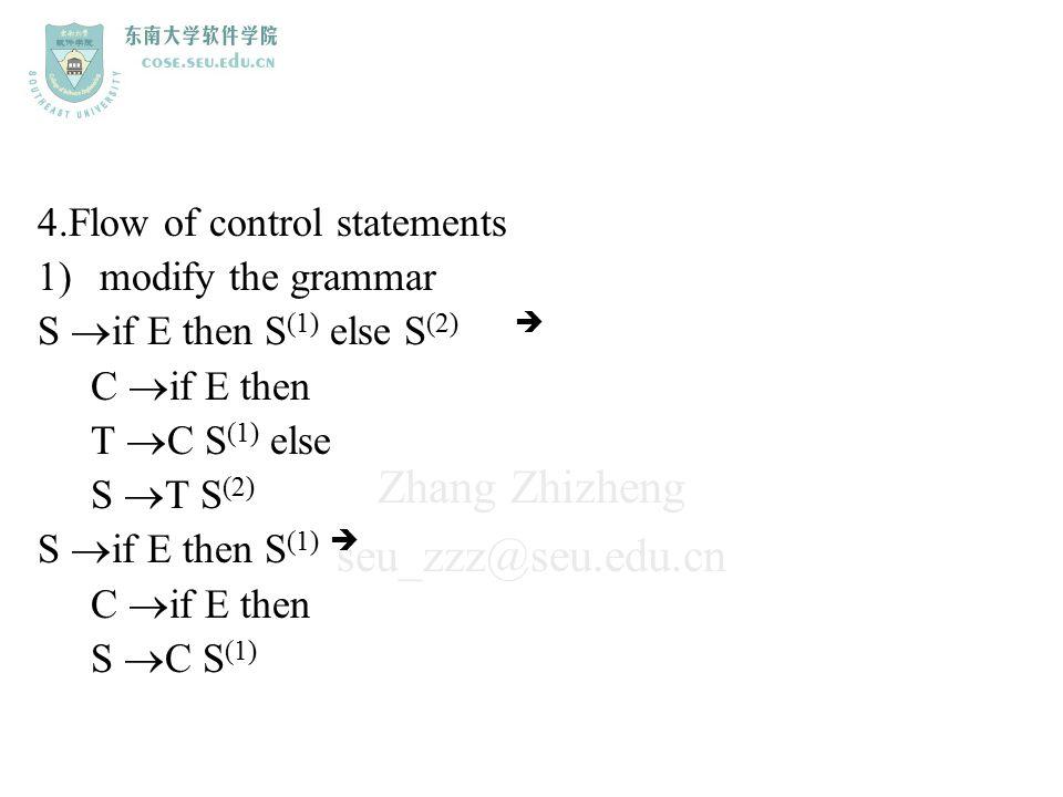 Zhang Zhizheng seu_zzz@seu.edu.cn 4.Flow of control statements 1)modify the grammar S  if E then S (1) else S (2)  C  if E then T  C S (1) else S