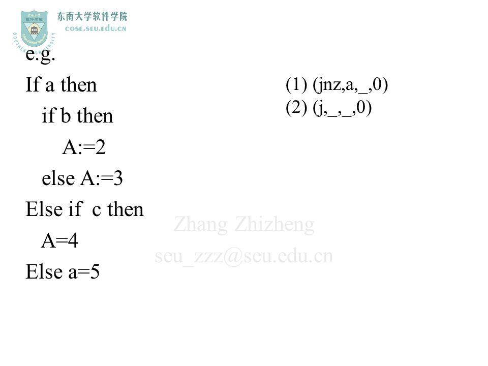 Zhang Zhizheng seu_zzz@seu.edu.cn e.g. If a then if b then A:=2 else A:=3 Else if c then A=4 Else a=5 (1) (jnz,a,_,0) (2) (j,_,_,0)