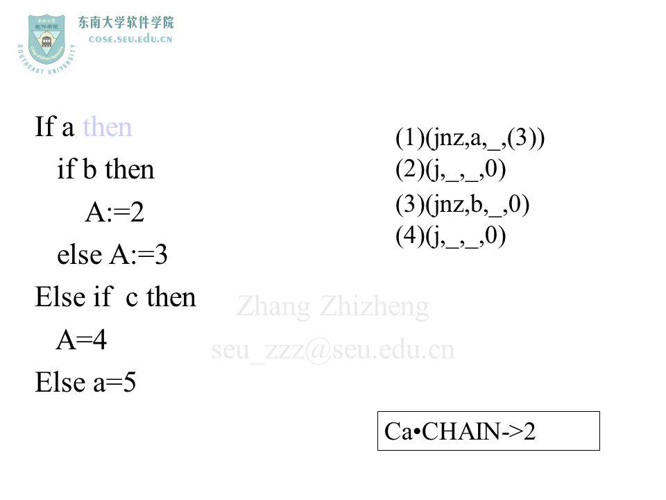 Zhang Zhizheng seu_zzz@seu.edu.cn If a then if b then A:=2 else A:=3 Else if c then A=4 Else a=5 (1)(jnz,a,_,(3)) (2)(j,_,_,0) (3)(jnz,b,_,0) (4)(j,_,