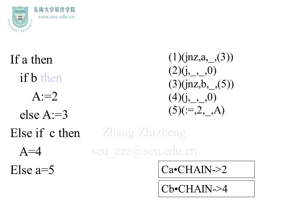Zhang Zhizheng seu_zzz@seu.edu.cn If a then if b then A:=2 else A:=3 Else if c then A=4 Else a=5 (1)(jnz,a,_,(3)) (2)(j,_,_,0) (3)(jnz,b,_,(5)) (4)(j,