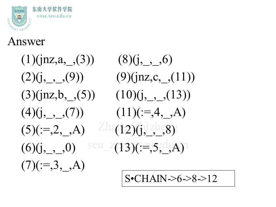 Zhang Zhizheng seu_zzz@seu.edu.cn Answer (1)(jnz,a,_,(3)) (8)(j,_,_,6) (2)(j,_,_,(9)) (9)(jnz,c,_,(11)) (3)(jnz,b,_,(5)) (10)(j,_,_,(13)) (4)(j,_,_,(7