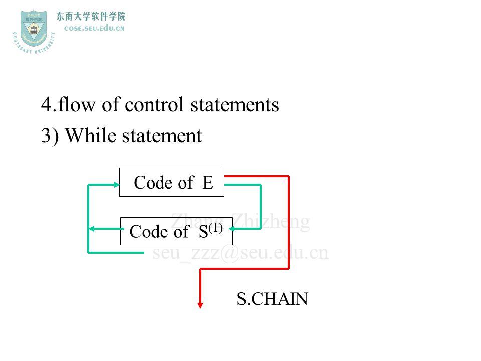Zhang Zhizheng seu_zzz@seu.edu.cn 4.flow of control statements 3) While statement Code of E Code of S (1) S.CHAIN