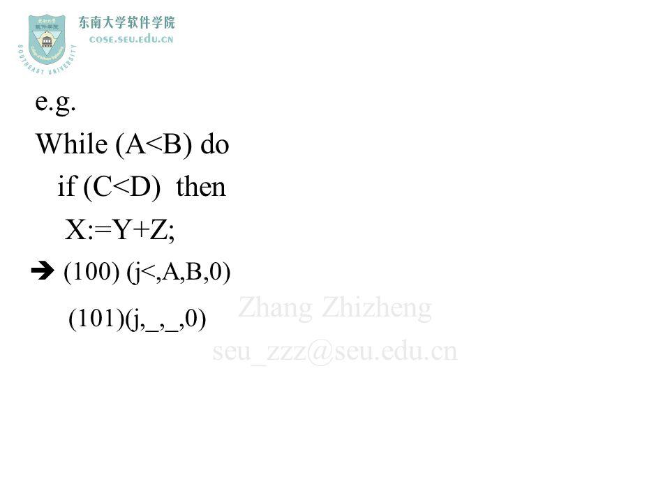 Zhang Zhizheng seu_zzz@seu.edu.cn e.g. While (A<B) do if (C<D) then X:=Y+Z;  (100) (j<,A,B,0) (101)(j,_,_,0)