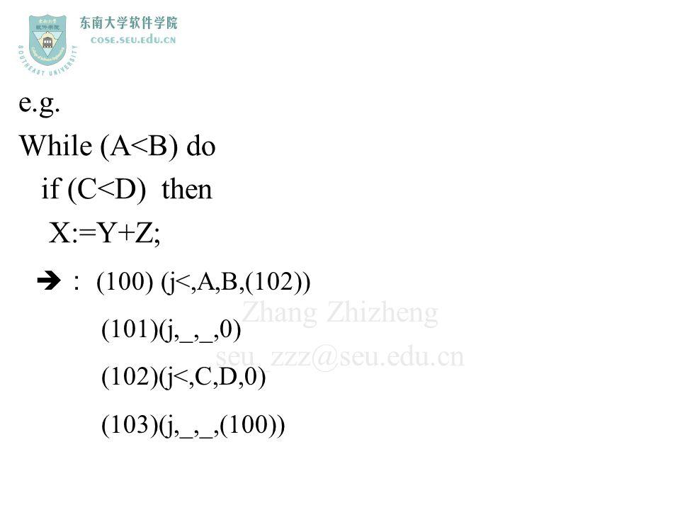 Zhang Zhizheng seu_zzz@seu.edu.cn e.g. While (A<B) do if (C<D) then X:=Y+Z;  : (100) (j<,A,B,(102)) (101)(j,_,_,0) (102)(j<,C,D,0) (103)(j,_,_,(100))
