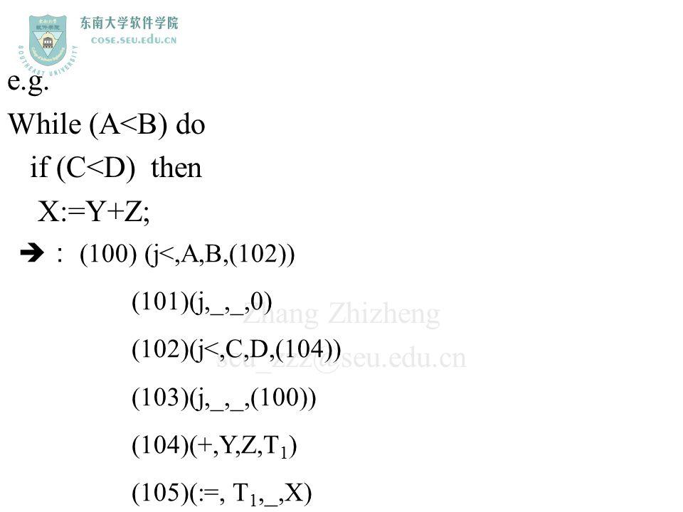 Zhang Zhizheng seu_zzz@seu.edu.cn e.g. While (A<B) do if (C<D) then X:=Y+Z;  : (100) (j<,A,B,(102)) (101)(j,_,_,0) (102)(j<,C,D,(104)) (103)(j,_,_,(1
