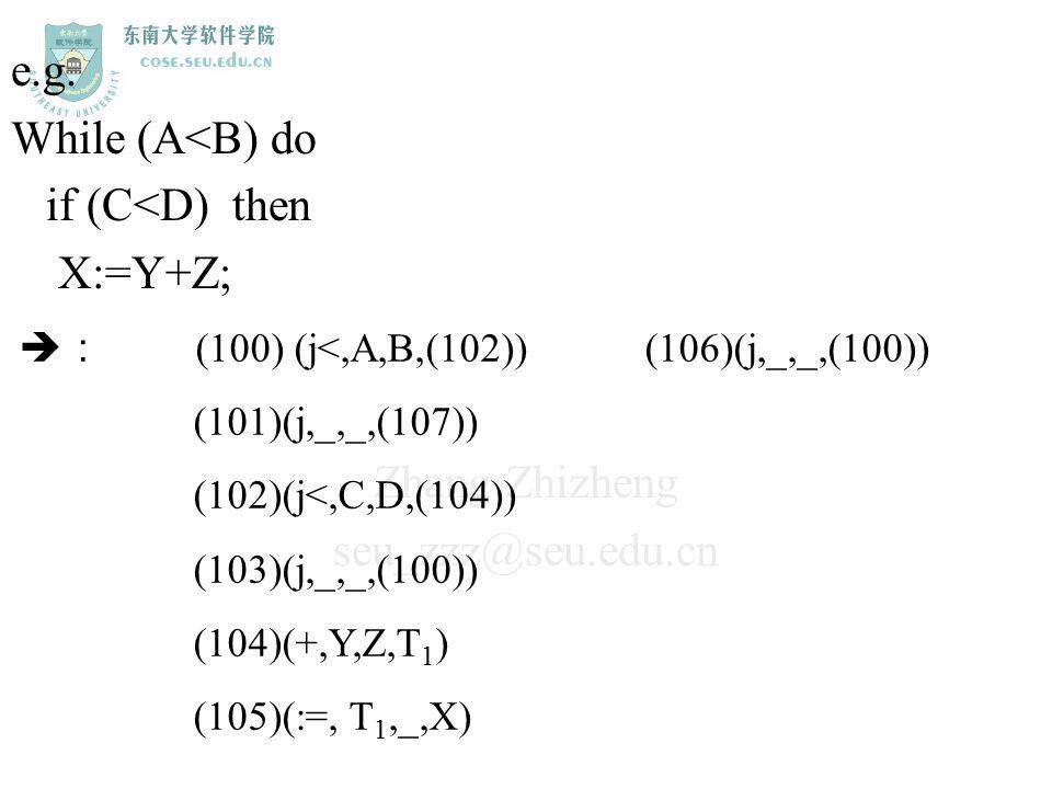 Zhang Zhizheng seu_zzz@seu.edu.cn e.g. While (A<B) do if (C<D) then X:=Y+Z;  : (100) (j<,A,B,(102)) (106)(j,_,_,(100)) (101)(j,_,_,(107)) (102)(j<,C,