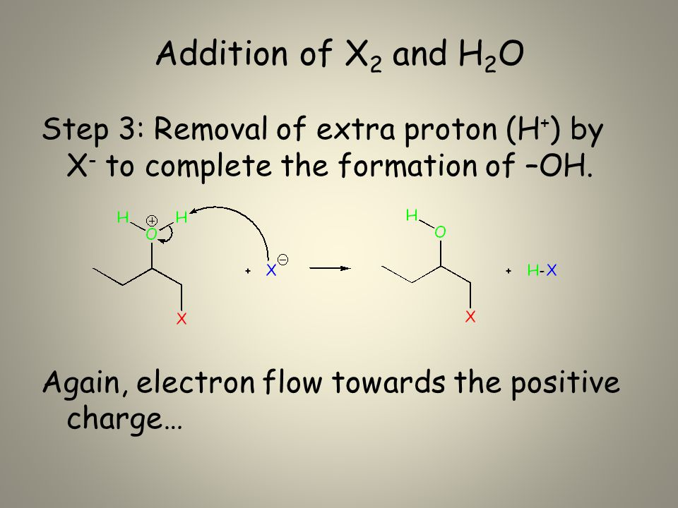 Addition of X 2 and H 2 O Step 3: Removal of extra proton (H + ) by X - to complete the formation of –OH.