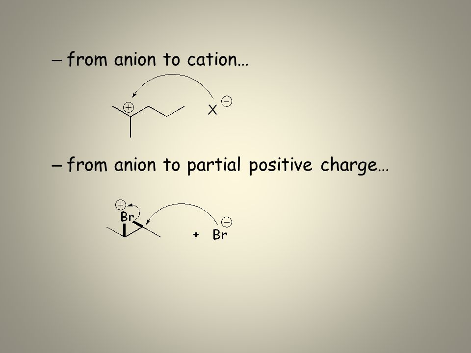 – from anion to cation… – from anion to partial positive charge…