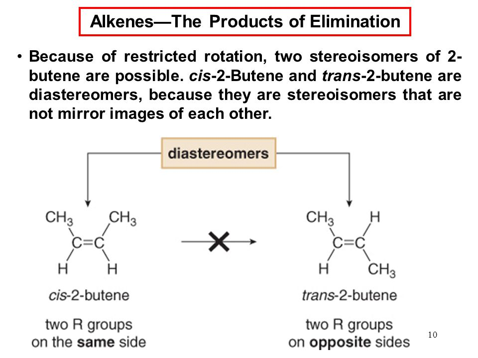 10 Because of restricted rotation, two stereoisomers of 2- butene are possible. cis-2-Butene and trans-2-butene are diastereomers, because they are st
