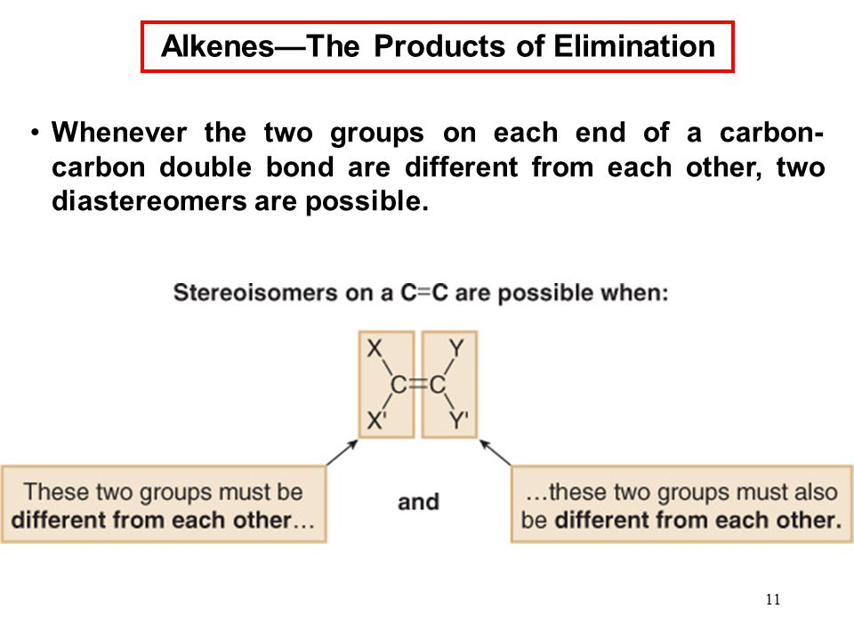 11 Whenever the two groups on each end of a carbon- carbon double bond are different from each other, two diastereomers are possible. Alkenes—The Prod