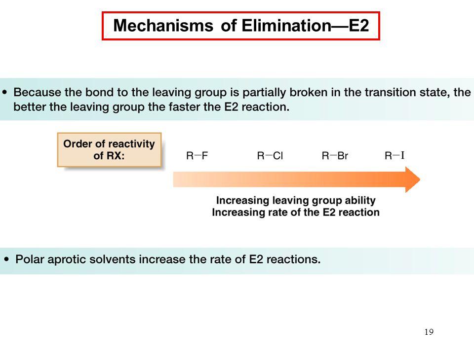 19 Mechanisms of Elimination—E2