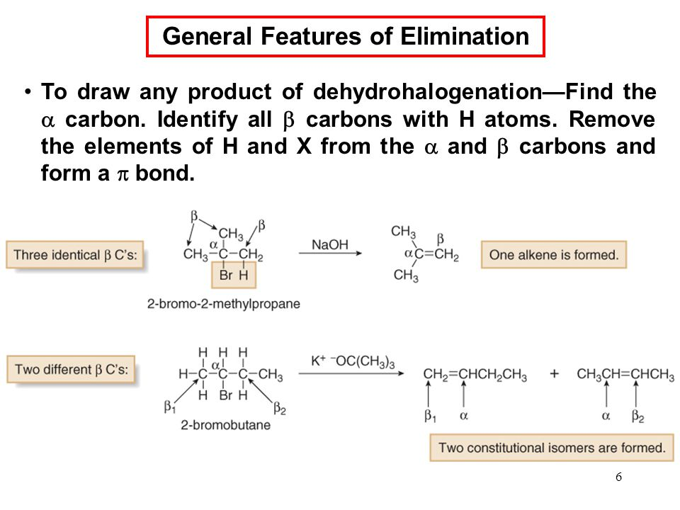 17 Mechanisms of Elimination—E2