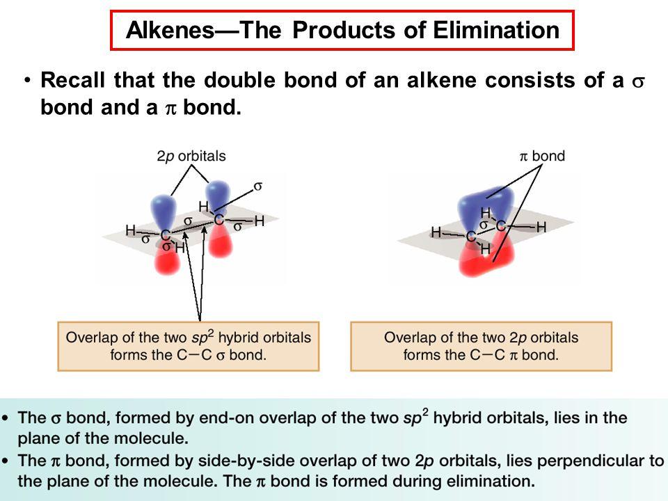 7 Recall that the double bond of an alkene consists of a  bond and a  bond. Alkenes—The Products of Elimination