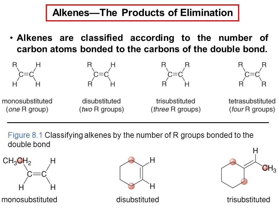 8 Alkenes are classified according to the number of carbon atoms bonded to the carbons of the double bond. Figure 8.1 Classifying alkenes by the numbe