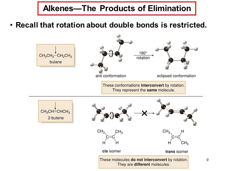 20 Mechanisms of Elimination—E2