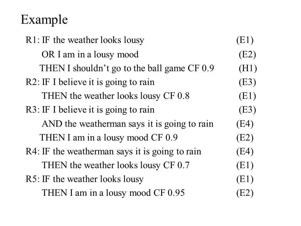 Example R1: IF the weather looks lousy(E1) OR I am in a lousy mood (E2) THEN I shouldn't go to the ball game CF 0.9 (H1) R2: IF I believe it is going to rain (E3) THEN the weather looks lousy CF 0.8 (E1) R3: IF I believe it is going to rain (E3) AND the weatherman says it is going to rain(E4) THEN I am in a lousy mood CF 0.9(E2) R4: IF the weatherman says it is going to rain(E4) THEN the weather looks lousy CF 0.7(E1) R5: IF the weather looks lousy(E1) THEN I am in a lousy mood CF 0.95(E2)