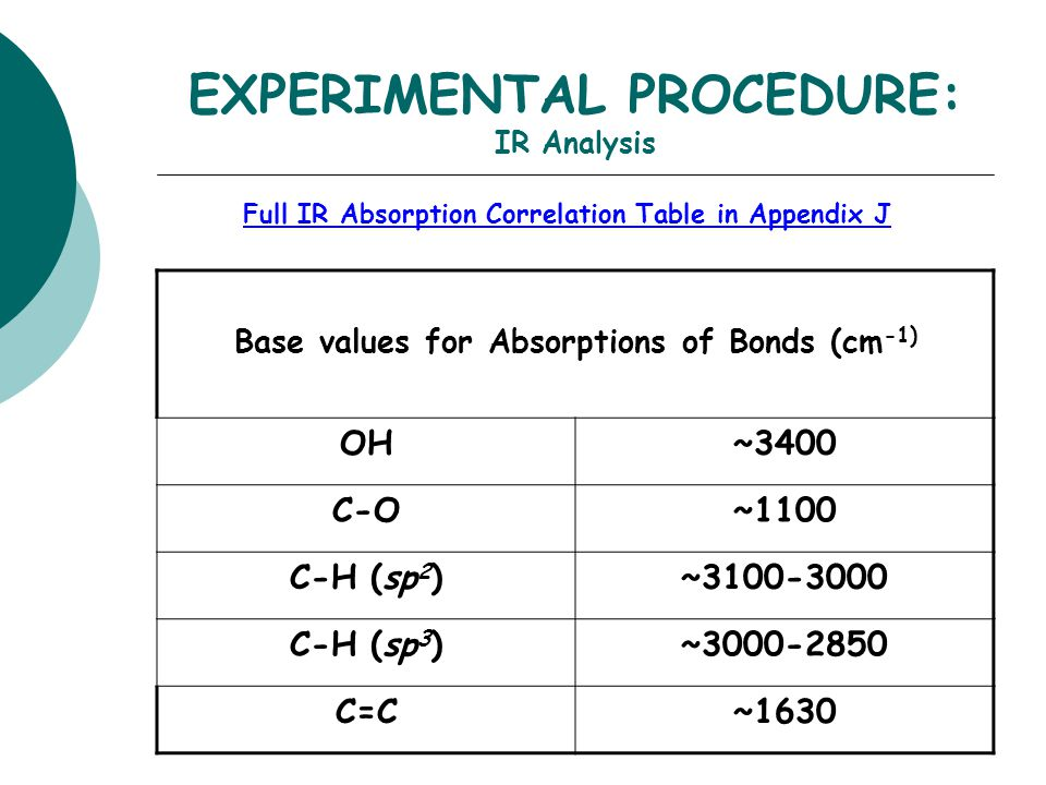 EXPERIMENTAL PROCEDURE: IR Analysis Base values for Absorptions of Bonds (cm -1) OH~3400 C-O~1100 C-H (sp 2 )~3100-3000 C-H (sp 3 )~3000-2850 C=C~1630