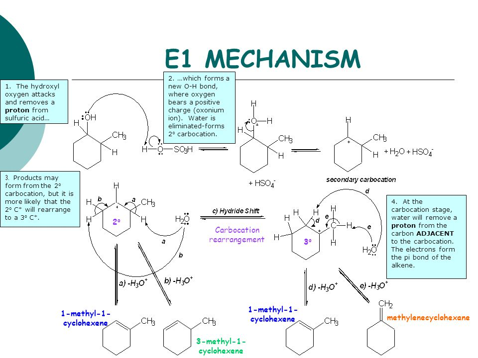 E1 MECHANISM 1. The hydroxyl oxygen attacks and removes a proton from sulfuric acid… 2. …which forms a new O-H bond, where oxygen bears a positive cha