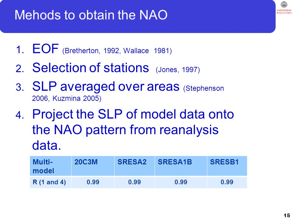 Mehods to obtain the NAO 1. EOF (Bretherton, 1992, Wallace 1981) 2.