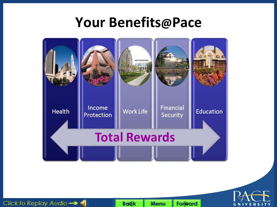 Benefits Orientation Menu Full Presentation Medical Plans Dental Plans 403(b) Retirement Plan Life Insurance Reimbursement Accounts Employee Assistanc
