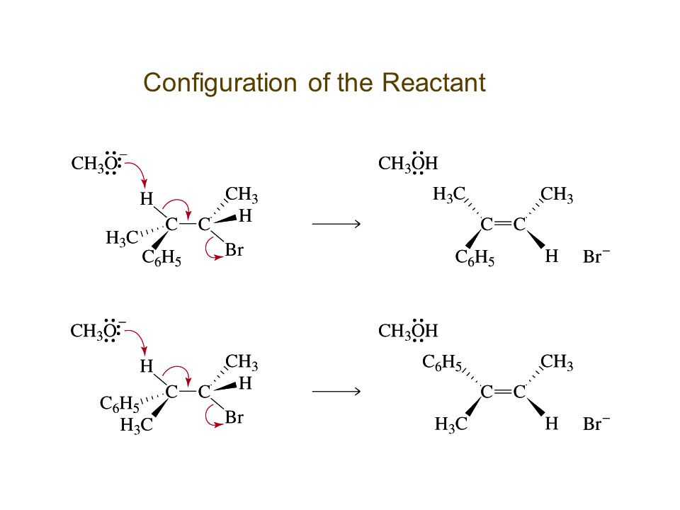 Configuration of the Reactant