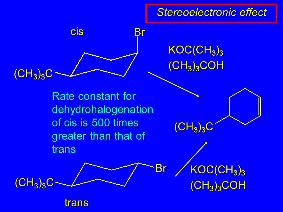 (CH 3 ) 3 C Br Br KOC(CH 3 ) 3 (CH 3 ) 3 COH cis trans Rate constant for dehydrohalogenation of cis is 500 times greater than that of trans Stereoelec