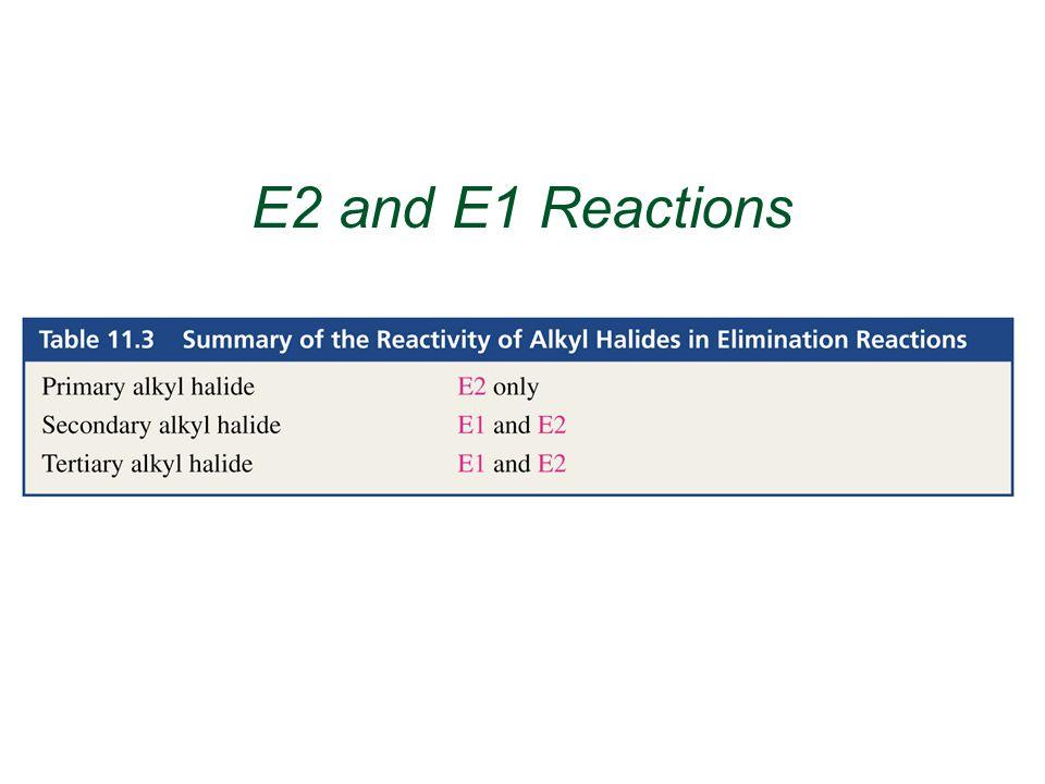 E2 and E1 Reactions