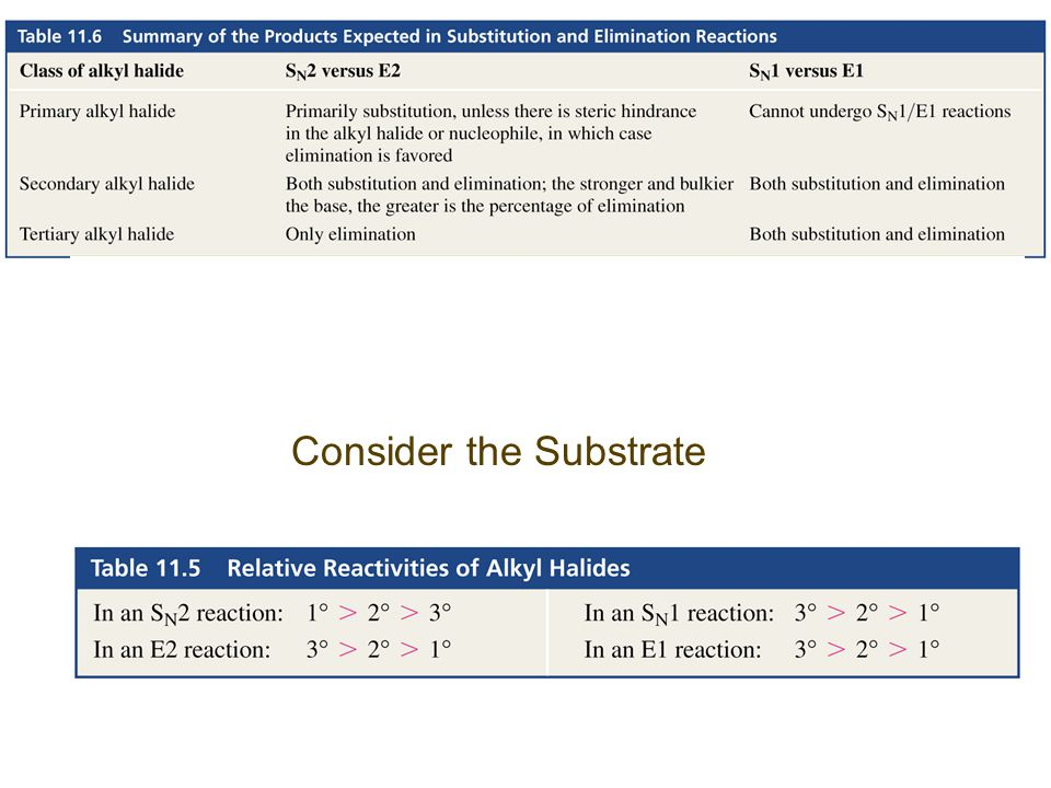 Consider S N 1/E1 vs. S N 2/E2 Consider the Substrate