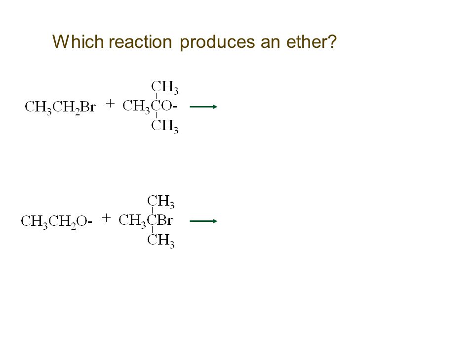 Which reaction produces an ether?