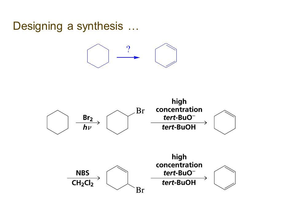 Designing a synthesis …