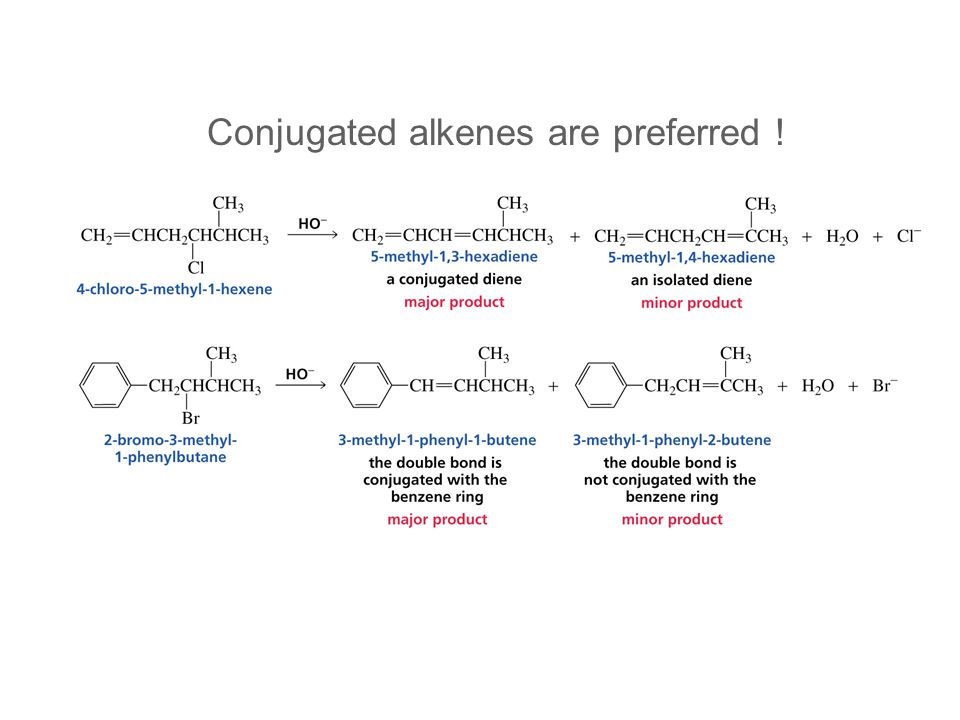 Conjugated alkenes are preferred !
