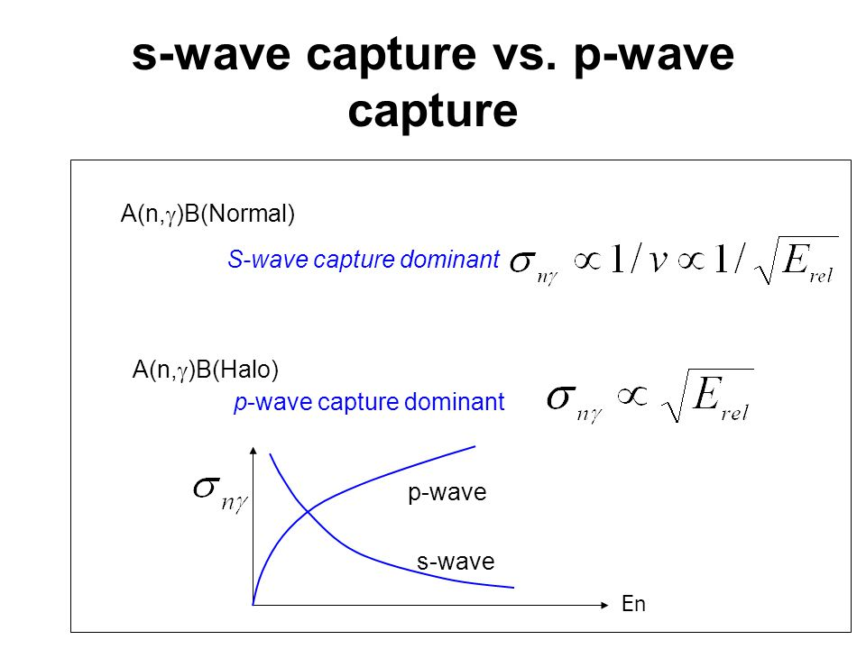 s-wave capture vs.