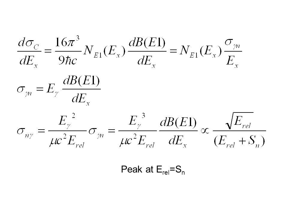 Peak at E rel =S n