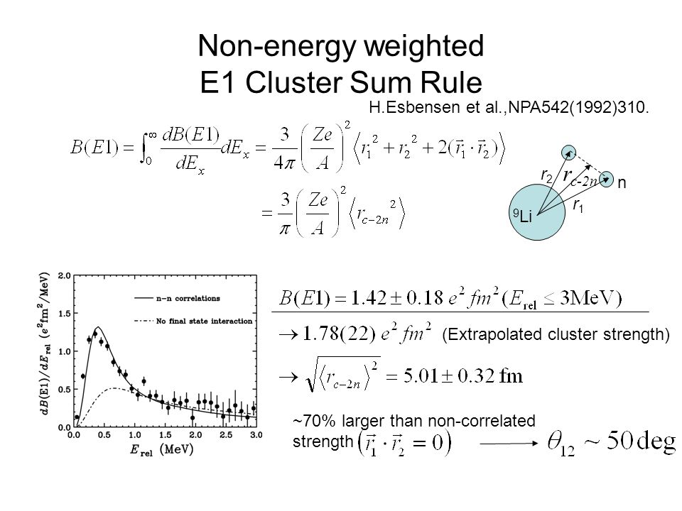Non-energy weighted E1 Cluster Sum Rule r1r1 r2r2 n 9 Li r c-2n (Extrapolated cluster strength) ~70% larger than non-correlated strength H.Esbensen et al.,NPA542(1992)310.