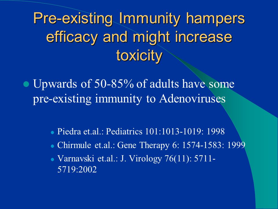 Pre-existing Immunity hampers efficacy and might increase toxicity Upwards of 50-85% of adults have some pre-existing immunity to Adenoviruses Piedra et.al.: Pediatrics 101:1013-1019: 1998 Chirmule et.al.: Gene Therapy 6: 1574-1583: 1999 Varnavski et.al.: J.