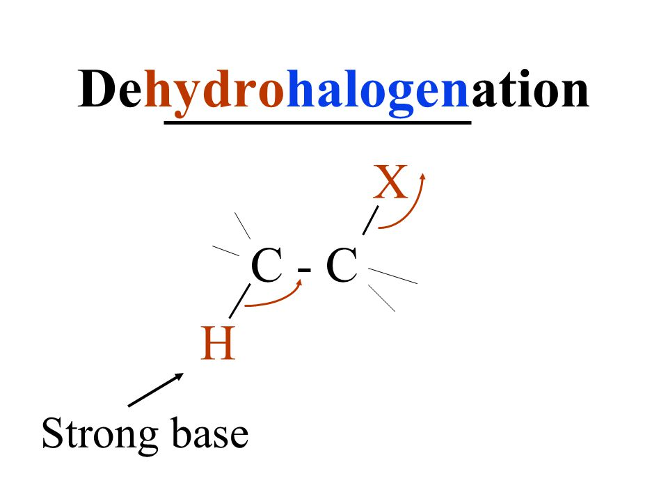 C - C X H Strong base Dehydrohalogenation