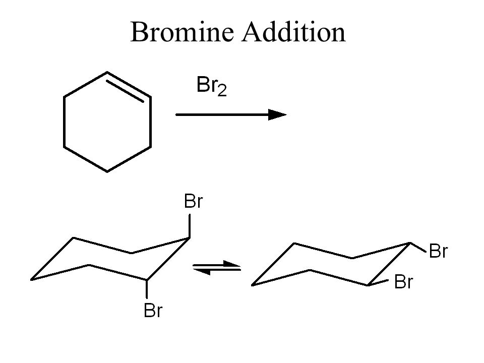 Bromine Addition