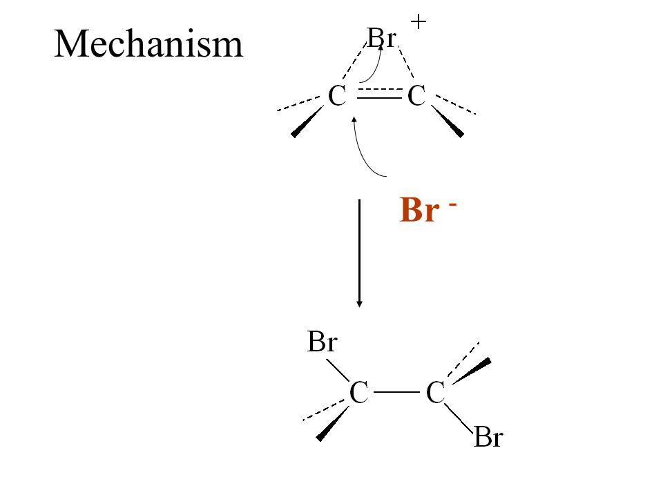 Br - Mechanism