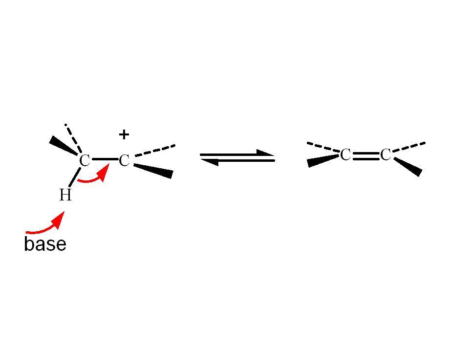Potassium Permanganate KMnO 4 Baeyer Unsaturation Tests