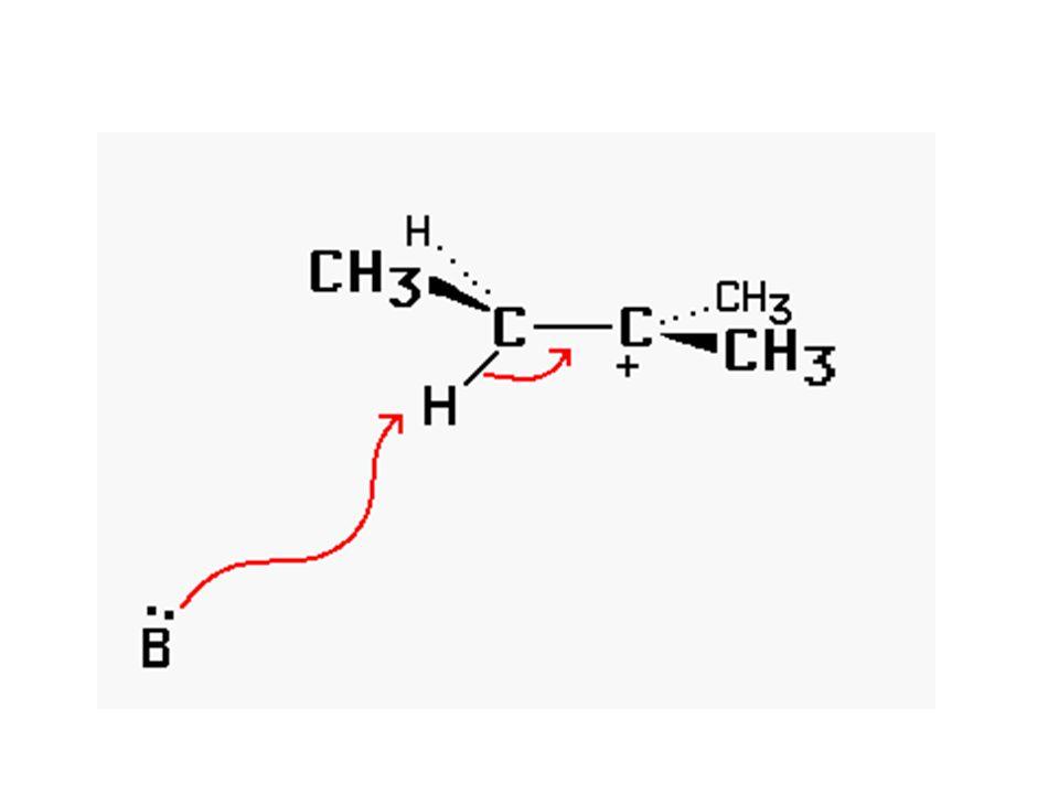 R-XR + + X - Alkene + H + E1 Reaction