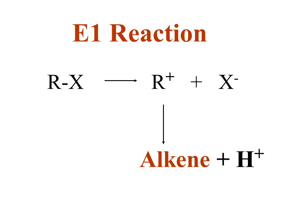 R-XR + + X - Alkene + H + E1 Reaction