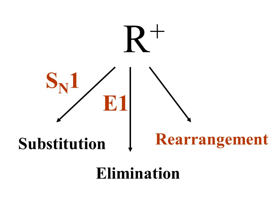 Substitution Elimination Rearrangement SN1SN1 E1 R+R+